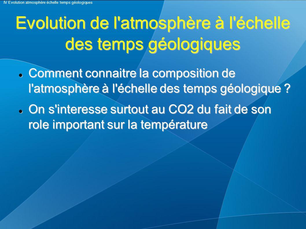 Evolution de l'atmosphère à l'échelle des temps géologiques Comment connaitre la composition de l'atmosphère à l'échelle des temps géologique ? Commen