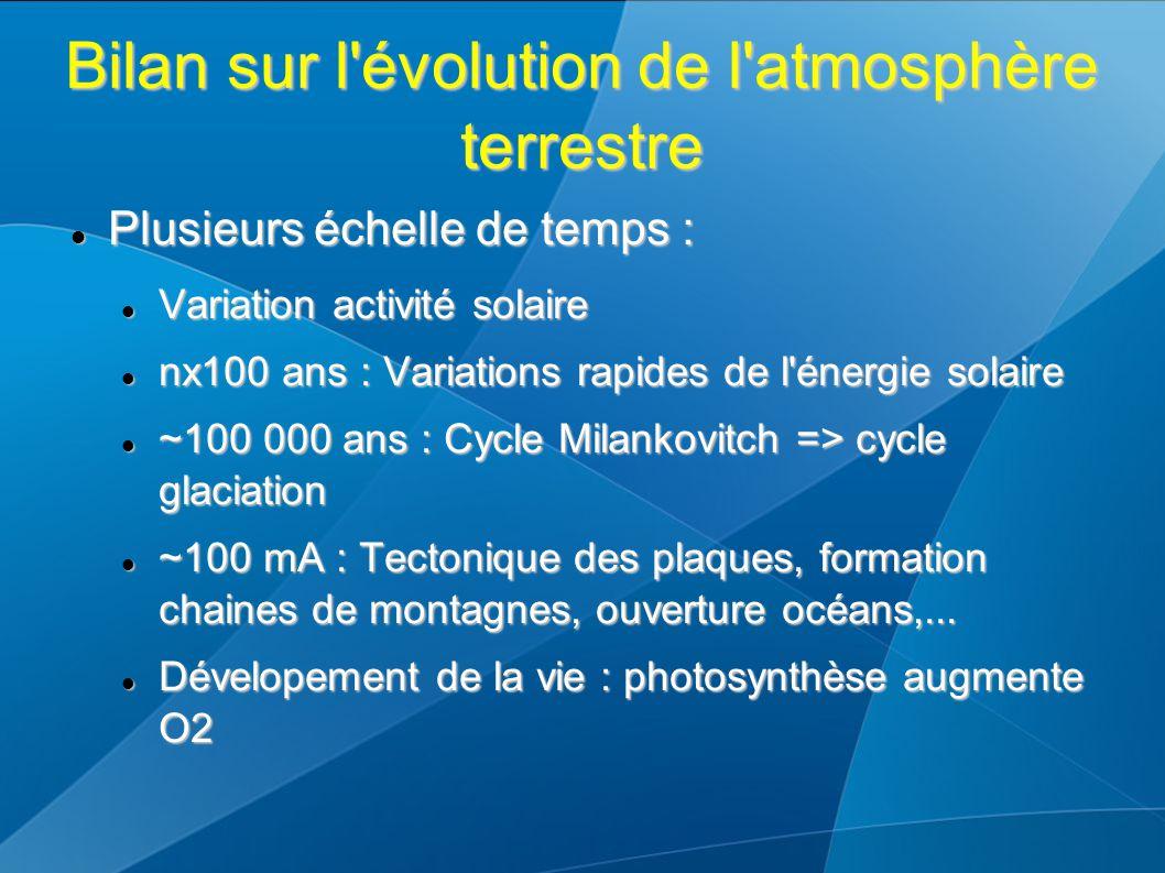 Bilan sur l'évolution de l'atmosphère terrestre Plusieurs échelle de temps : Plusieurs échelle de temps : Variation activité solaire Variation activit