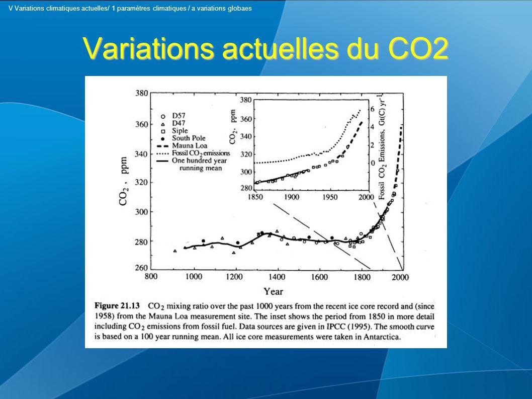 Variations actuelles du CO2 V Variations climatiques actuelles/ 1 paramètres climatiques / a variations globaes