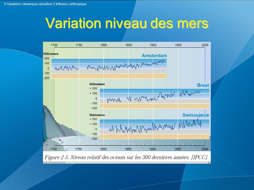 Variation niveau des mers V Variations climatiques actuelles/ 2 Influence anthropique