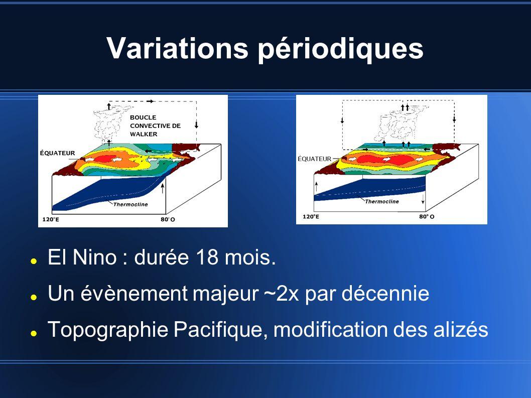 Variations périodiques El Nino : durée 18 mois.