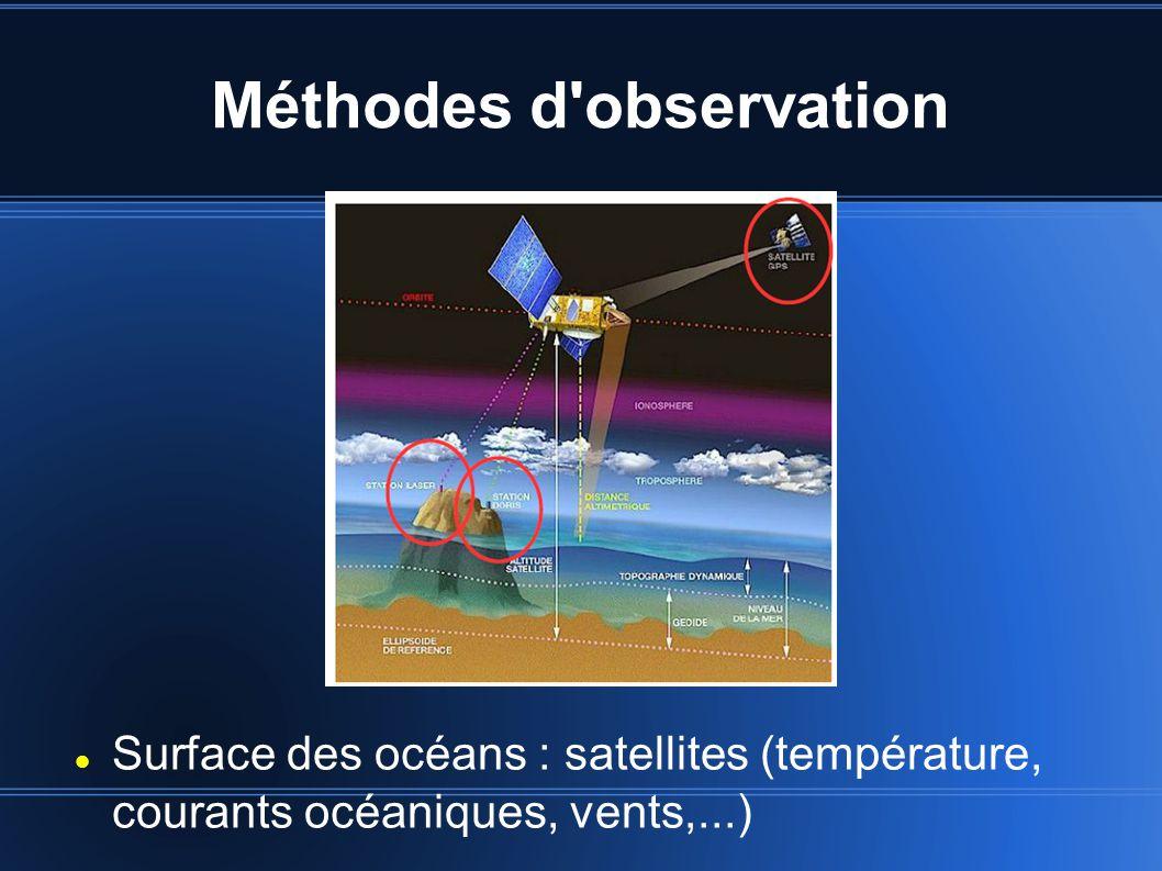 Méthodes d observation Surface des océans : satellites (température, courants océaniques, vents,...)