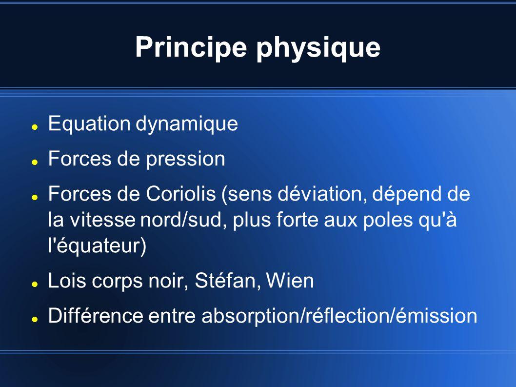 Principe physique Equation dynamique Forces de pression Forces de Coriolis (sens déviation, dépend de la vitesse nord/sud, plus forte aux poles qu à l équateur) Lois corps noir, Stéfan, Wien Différence entre absorption/réflection/émission