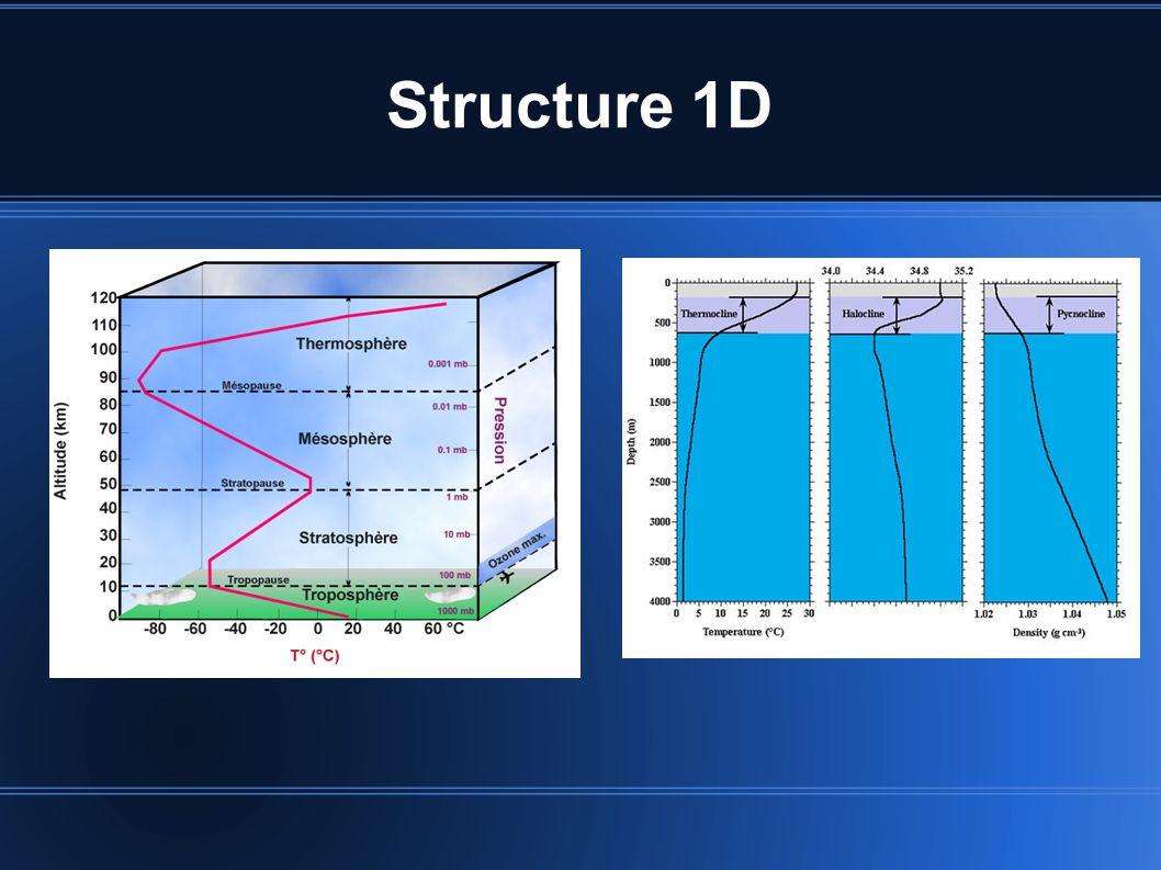 Structure 1D