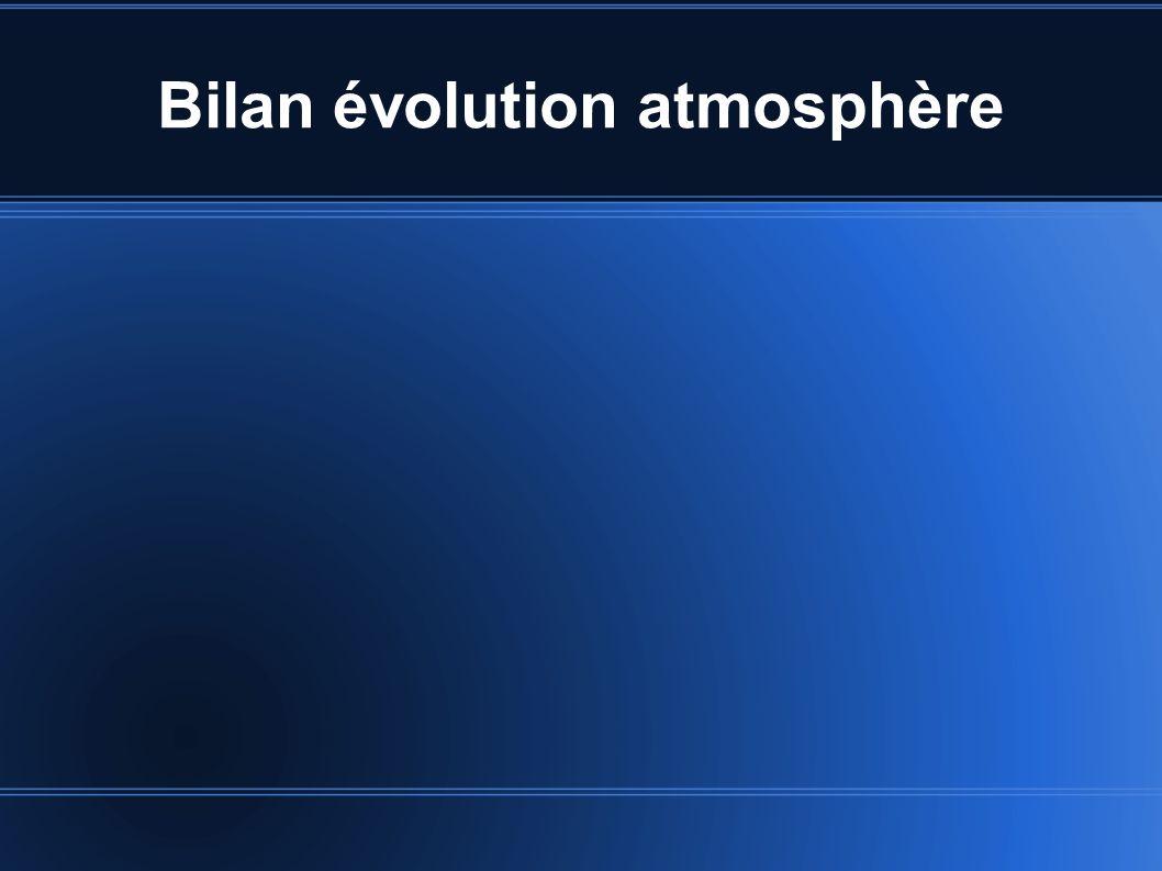 Bilan évolution atmosphère
