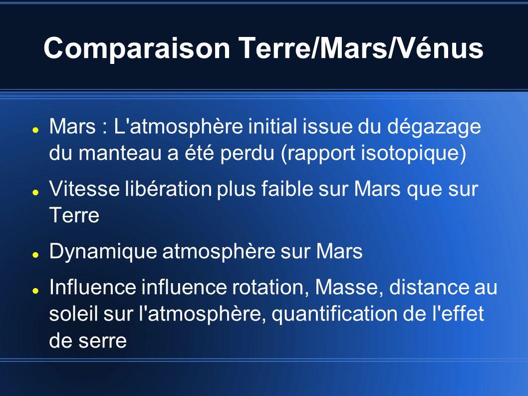 Comparaison Terre/Mars/Vénus Mars : L atmosphère initial issue du dégazage du manteau a été perdu (rapport isotopique) Vitesse libération plus faible sur Mars que sur Terre Dynamique atmosphère sur Mars Influence influence rotation, Masse, distance au soleil sur l atmosphère, quantification de l effet de serre