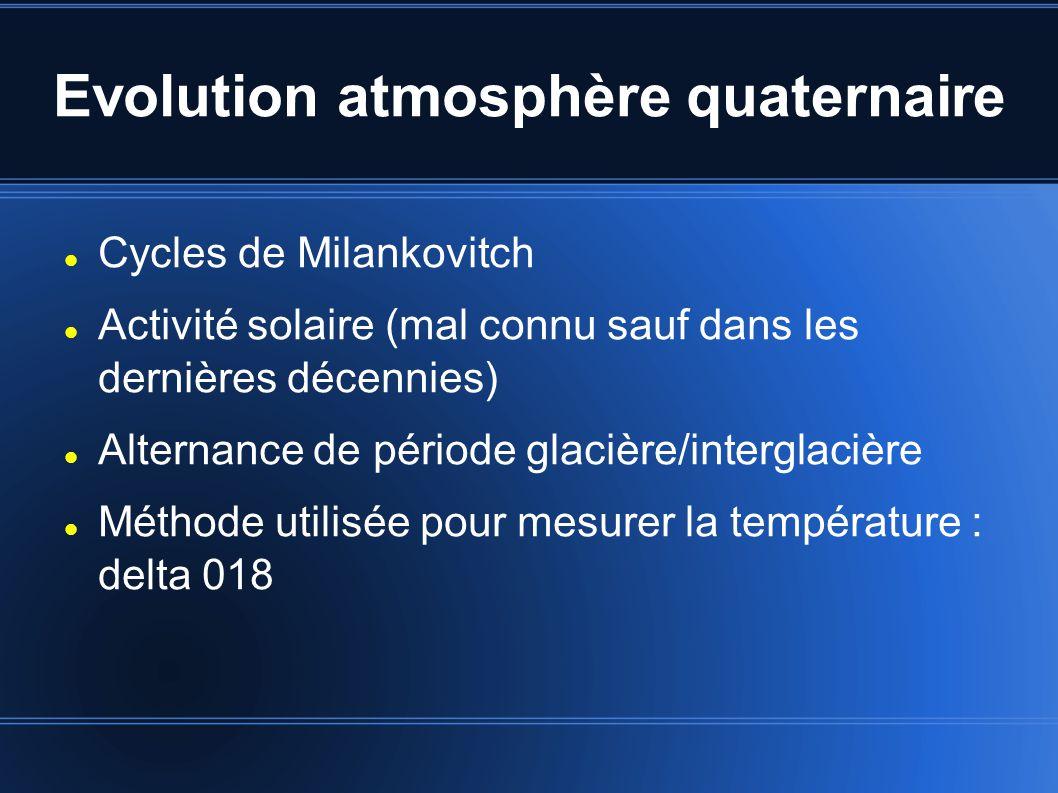 Evolution atmosphère quaternaire Cycles de Milankovitch Activité solaire (mal connu sauf dans les dernières décennies) Alternance de période glacière/interglacière Méthode utilisée pour mesurer la température : delta 018