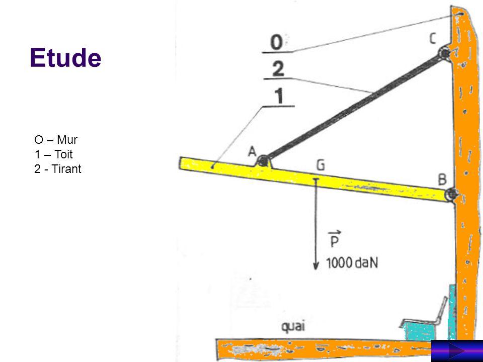 On isole le tirant 2 Le poids est négligé.Solide soumis à l'action de 2 forces extérieures.