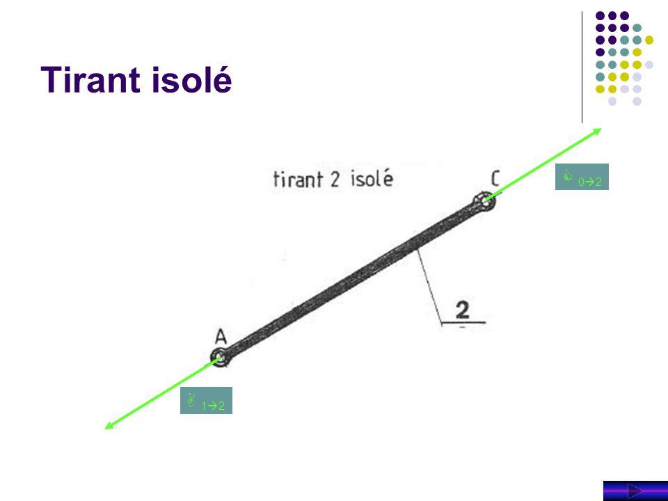 Simplification du travail P Droite d'action de P (Connue) Droite d'action de B 2  1 (tracée) Les droites d'actions sont concourantes en un point que l'on nommera I Droite d'action de A 1  2 (Connue) I