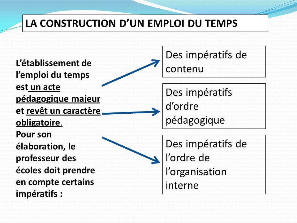 LA CONSTRUCTION D'UN EMPLOI DU TEMPS L'établissement de l'emploi du temps est un acte pédagogique majeur et revêt un caractère obligatoire.