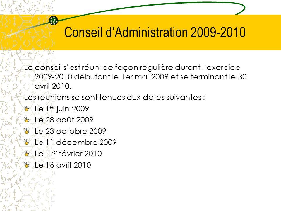 Le conseil s'est réuni de façon régulière durant l'exercice 2009-2010 débutant le 1er mai 2009 et se terminant le 30 avril 2010. Les réunions se sont