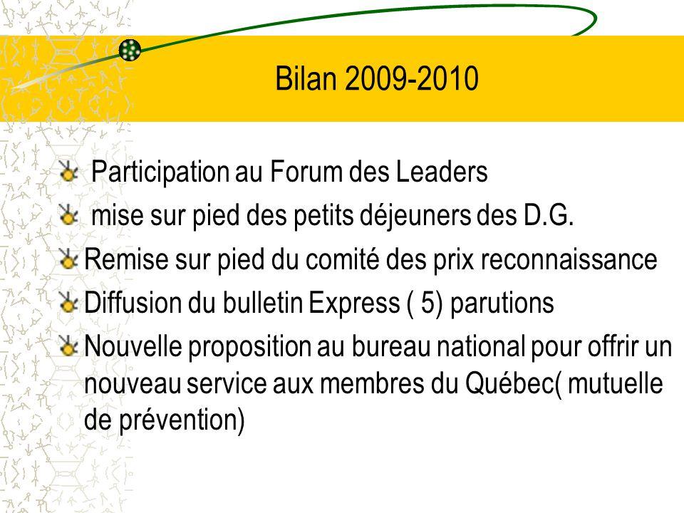 Bilan 2009-2010 Participation au Forum des Leaders mise sur pied des petits déjeuners des D.G. Remise sur pied du comité des prix reconnaissance Diffu