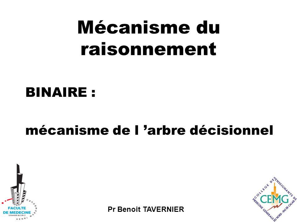 Pr Benoit TAVERNIER Mécanisme du raisonnement BINAIRE : mécanisme de l 'arbre décisionnel