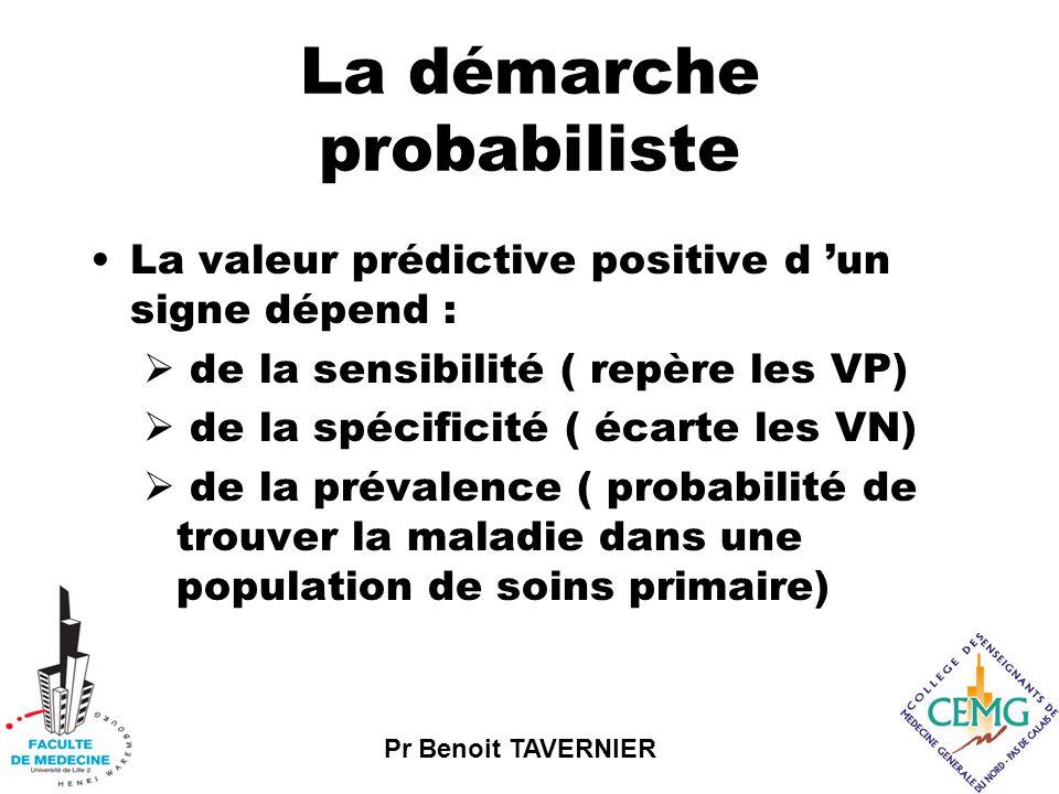 Pr Benoit TAVERNIER La démarche probabiliste La valeur prédictive positive d 'un signe dépend :  de la sensibilité ( repère les VP)  de la spécificité ( écarte les VN)  de la prévalence ( probabilité de trouver la maladie dans une population de soins primaire)