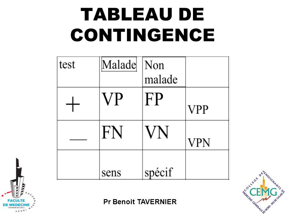 Pr Benoit TAVERNIER TABLEAU DE CONTINGENCE