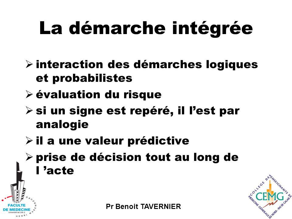 Pr Benoit TAVERNIER La démarche intégrée  interaction des démarches logiques et probabilistes  évaluation du risque  si un signe est repéré, il l'est par analogie  il a une valeur prédictive  prise de décision tout au long de l 'acte