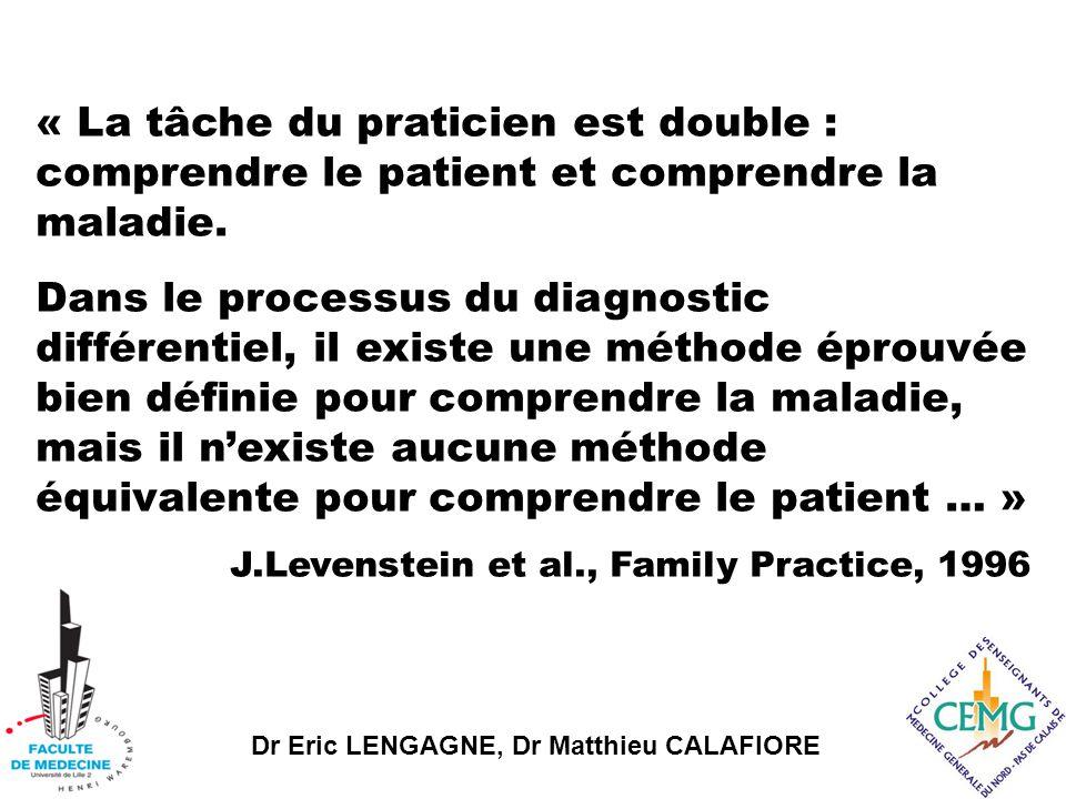 Dr Eric LENGAGNE, Dr Matthieu CALAFIORE « La tâche du praticien est double : comprendre le patient et comprendre la maladie.