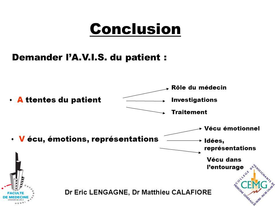Dr Eric LENGAGNE, Dr Matthieu CALAFIORE Conclusion Demander l'A.V.I.S.