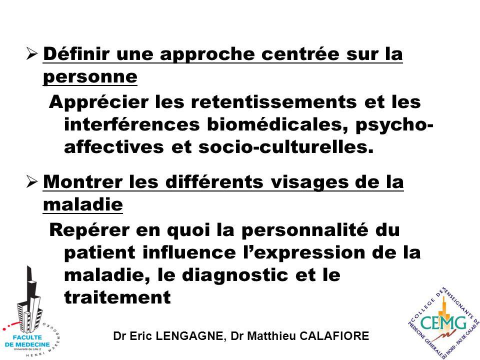 Dr Eric LENGAGNE, Dr Matthieu CALAFIORE Une plainte, par exemple : « J'ai mal au ventre » peut cacher plusieurs signes ou pathologies différentes.