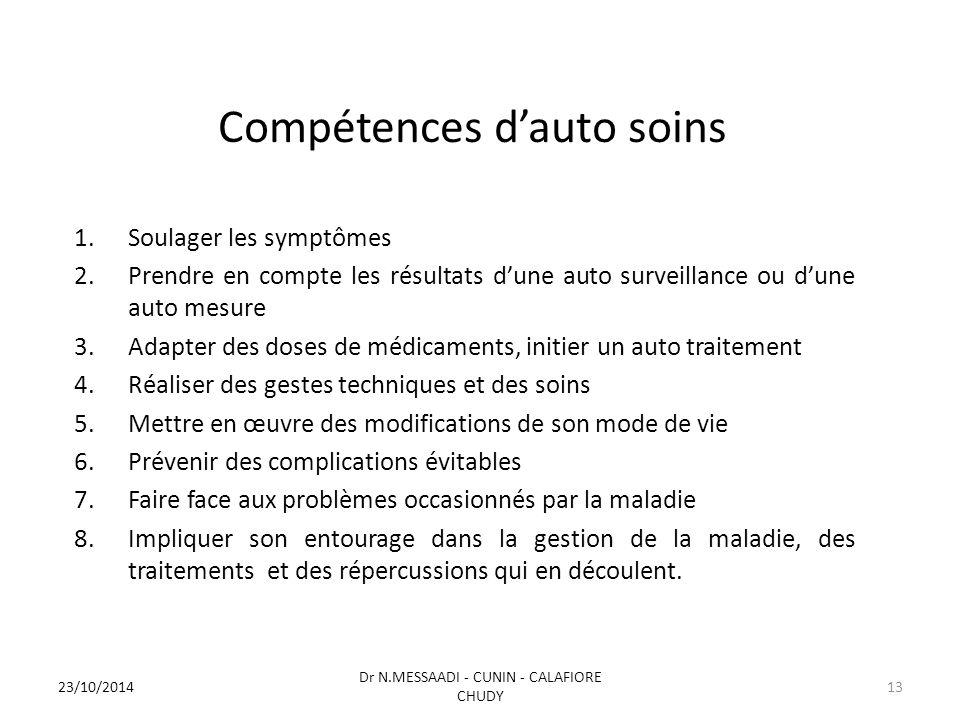 Compétences d'auto soins 1.Soulager les symptômes 2.Prendre en compte les résultats d'une auto surveillance ou d'une auto mesure 3.Adapter des doses d
