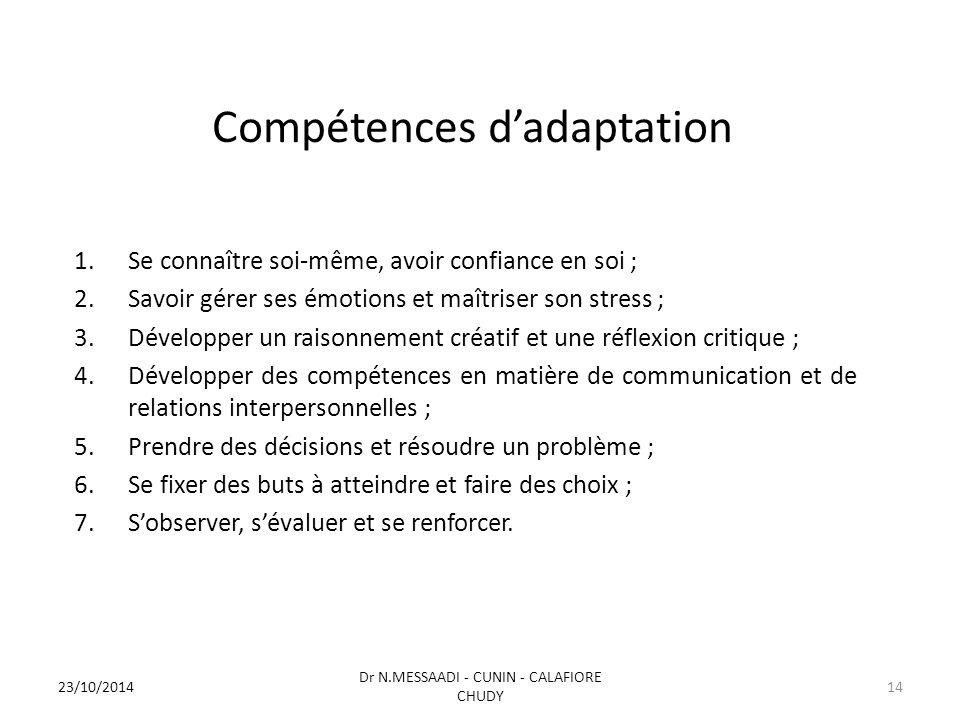 Compétences d'adaptation 1.Se connaître soi-même, avoir confiance en soi ; 2.Savoir gérer ses émotions et maîtriser son stress ; 3.Développer un raiso