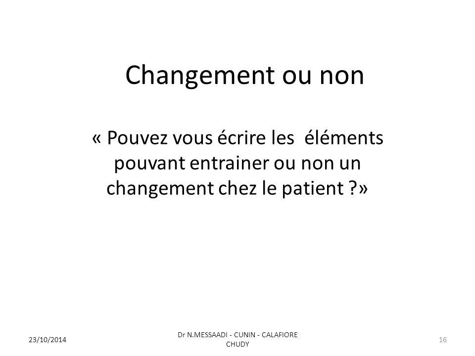 Changement ou non « Pouvez vous écrire les éléments pouvant entrainer ou non un changement chez le patient ?» Dr N.MESSAADI - CUNIN - CALAFIORE CHUDY