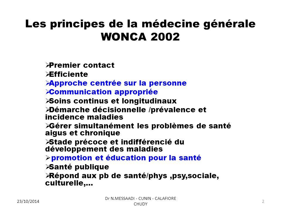 Les principes de la médecine générale WONCA 2002  Premier contact  Efficiente  Approche centrée sur la personne  Communication appropriée  Soins