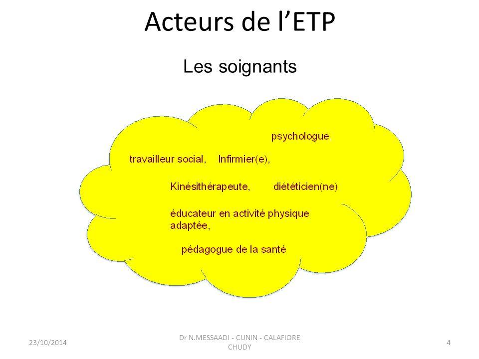 Acteurs de l'ETP Les soignants Dr N.MESSAADI - CUNIN - CALAFIORE CHUDY 23/10/20144