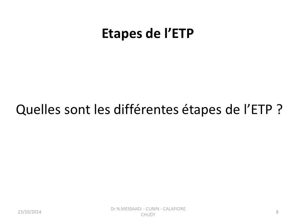 Etapes de l'ETP Quelles sont les différentes étapes de l'ETP ? Dr N.MESSAADI - CUNIN - CALAFIORE CHUDY 23/10/20148