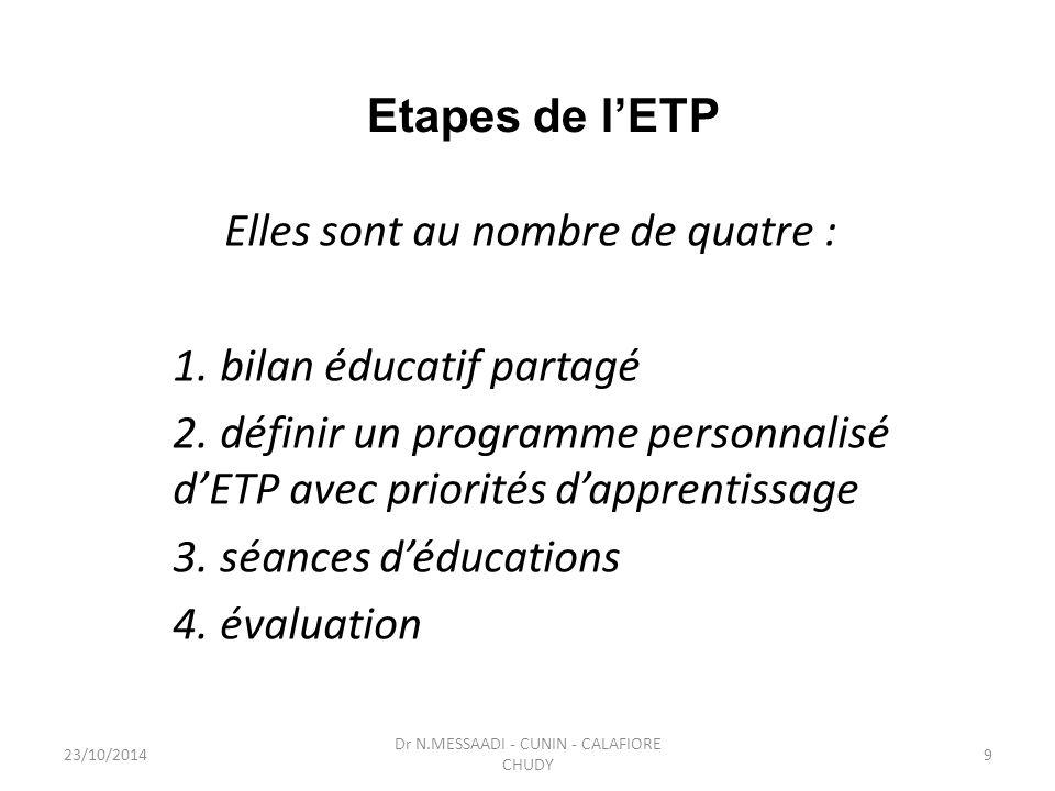 Etapes de l'ETP Elles sont au nombre de quatre : 1. bilan éducatif partagé 2. définir un programme personnalisé d'ETP avec priorités d'apprentissage 3