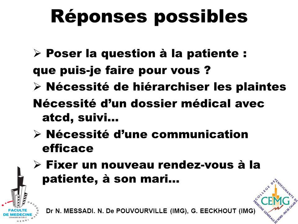 Dr N. MESSADI. N. De POUVOURVILLE (IMG), G. EECKHOUT (IMG) Réponses possibles  Poser la question à la patiente : que puis-je faire pour vous ?  Néce