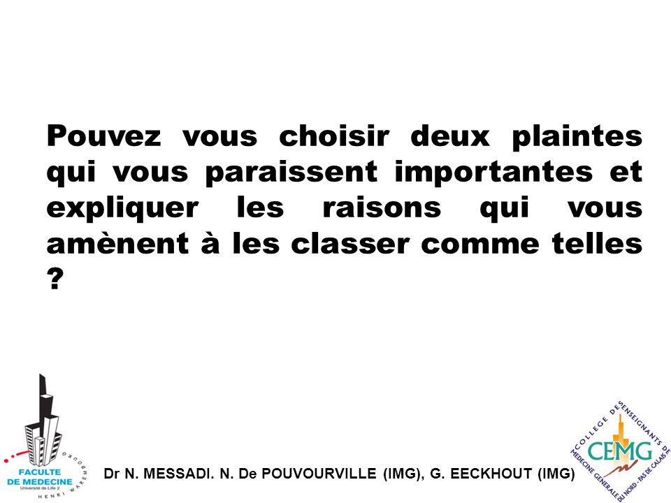 Dr N. MESSADI. N. De POUVOURVILLE (IMG), G. EECKHOUT (IMG) Pouvez vous choisir deux plaintes qui vous paraissent importantes et expliquer les raisons