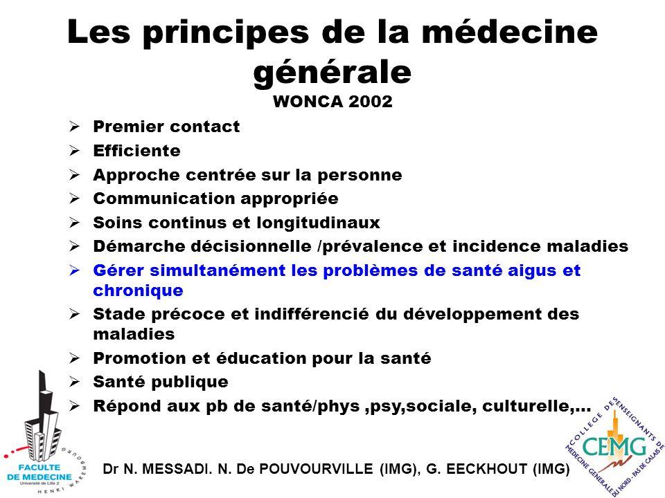 Dr N. MESSADI. N. De POUVOURVILLE (IMG), G. EECKHOUT (IMG) Les principes de la médecine générale WONCA 2002  Premier contact  Efficiente  Approche