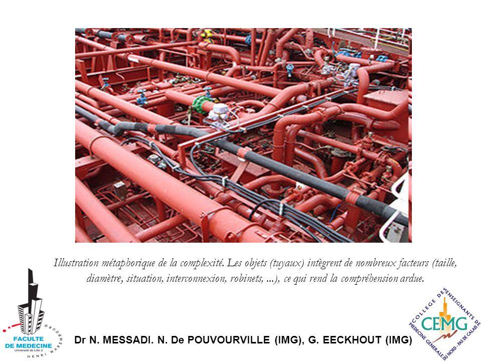 Dr N. MESSADI. N. De POUVOURVILLE (IMG), G. EECKHOUT (IMG) Illustration métaphorique de la complexité. Les objets (tuyaux) intègrent de nombreux facte