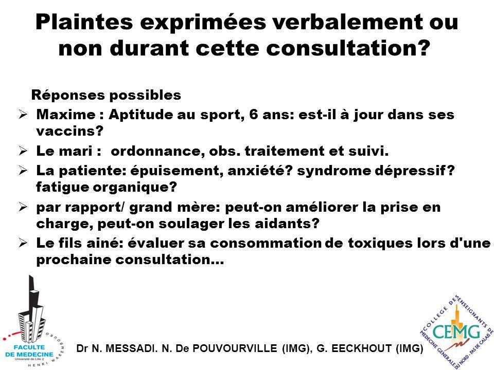 Dr N. MESSADI. N. De POUVOURVILLE (IMG), G. EECKHOUT (IMG) Plaintes exprimées verbalement ou non durant cette consultation? Réponses possibles  Maxim