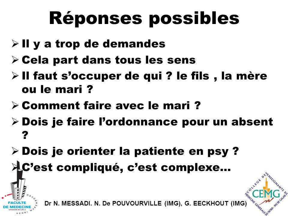 Dr N. MESSADI. N. De POUVOURVILLE (IMG), G. EECKHOUT (IMG) Réponses possibles  Il y a trop de demandes  Cela part dans tous les sens  Il faut s'occ