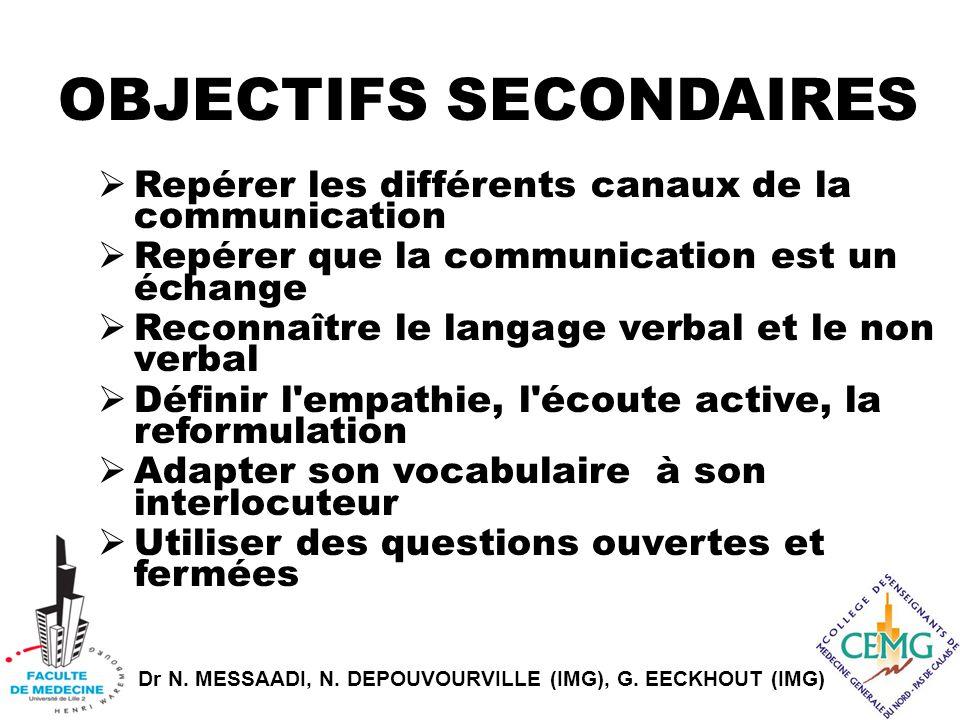 Dr N. MESSAADI, N. DEPOUVOURVILLE (IMG), G. EECKHOUT (IMG) OBJECTIFS SECONDAIRES  Repérer les différents canaux de la communication  Repérer que la