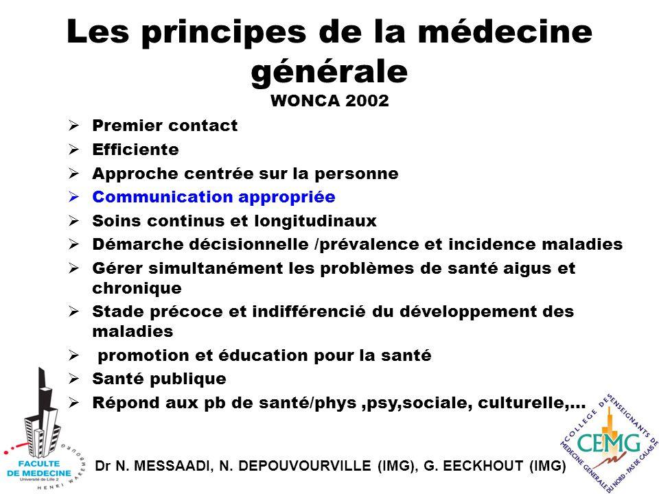 Dr N. MESSAADI, N. DEPOUVOURVILLE (IMG), G. EECKHOUT (IMG) Les principes de la médecine générale WONCA 2002  Premier contact  Efficiente  Approche
