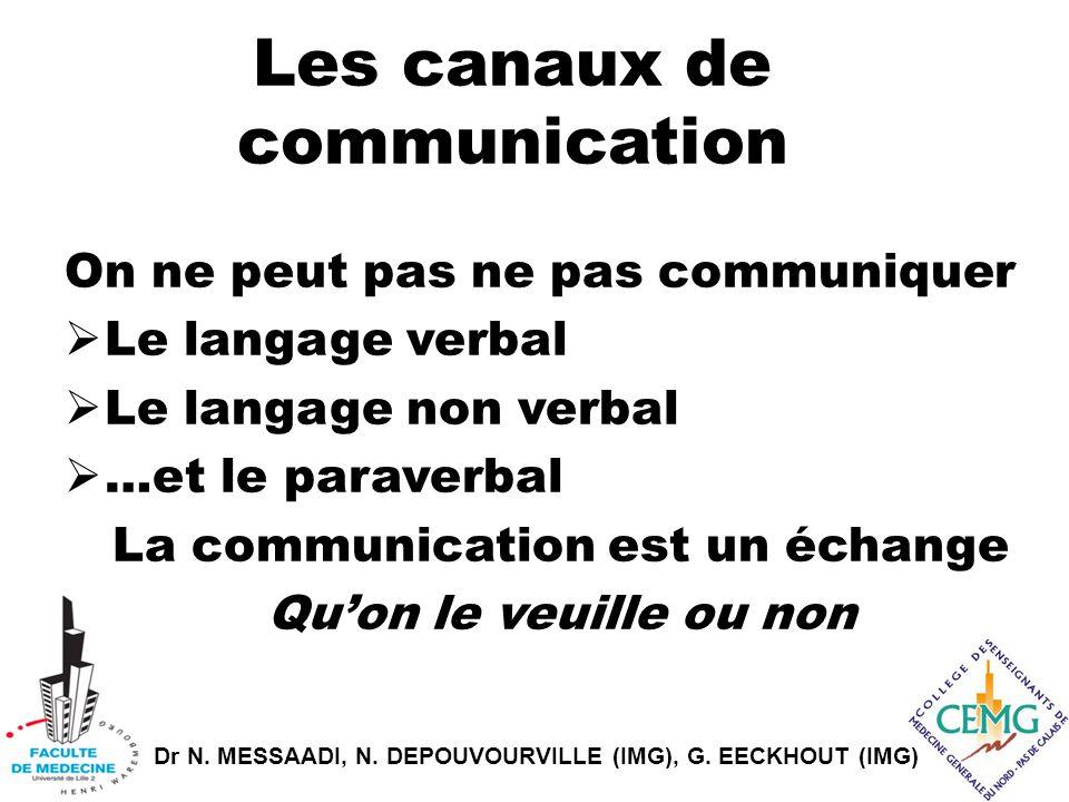 Dr N. MESSAADI, N. DEPOUVOURVILLE (IMG), G. EECKHOUT (IMG) Les canaux de communication On ne peut pas ne pas communiquer  Le langage verbal  Le lang
