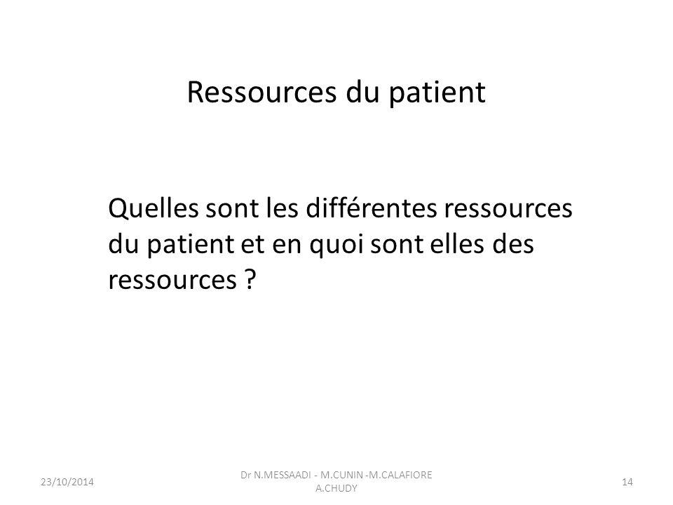 Ressources du patient Quelles sont les différentes ressources du patient et en quoi sont elles des ressources .