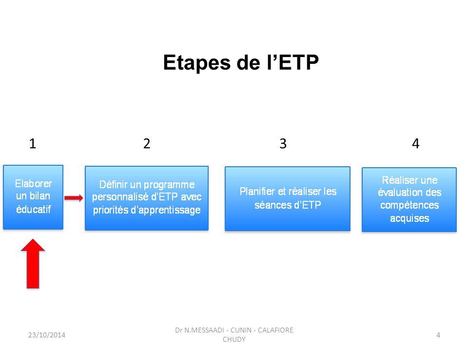 Etapes de l'ETP Dr N.MESSAADI - CUNIN - CALAFIORE CHUDY 1234 23/10/20144