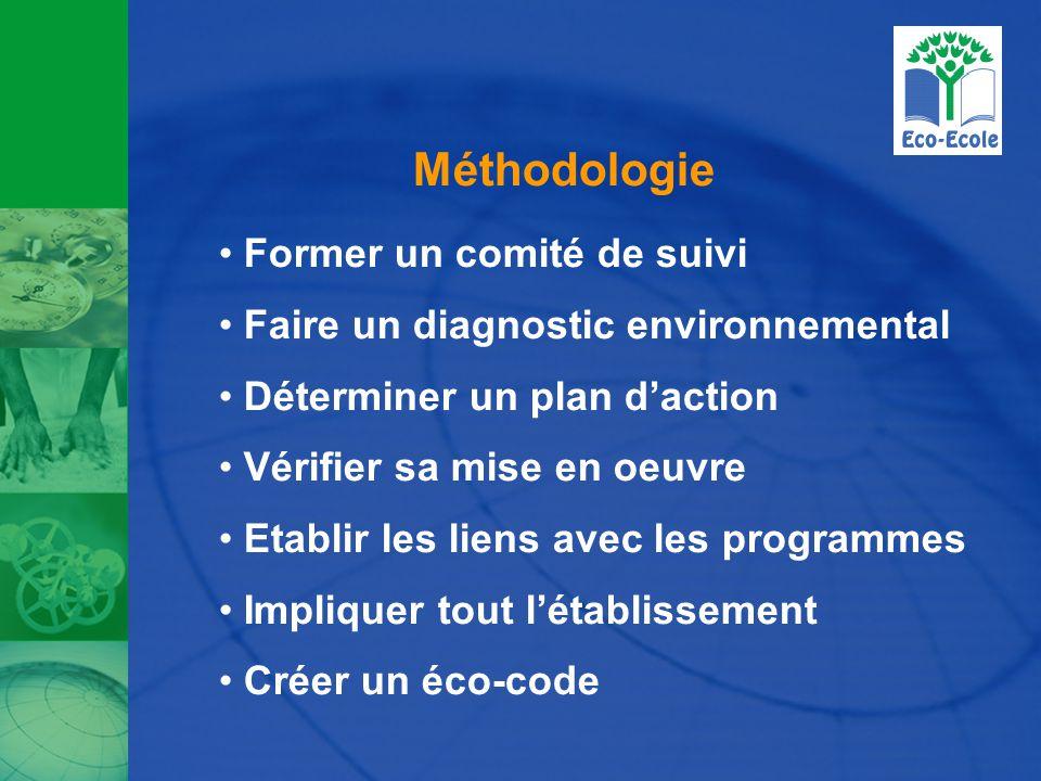 Méthodologie Former un comité de suivi Faire un diagnostic environnemental Déterminer un plan d'action Vérifier sa mise en oeuvre Etablir les liens avec les programmes Impliquer tout l'établissement Créer un éco-code