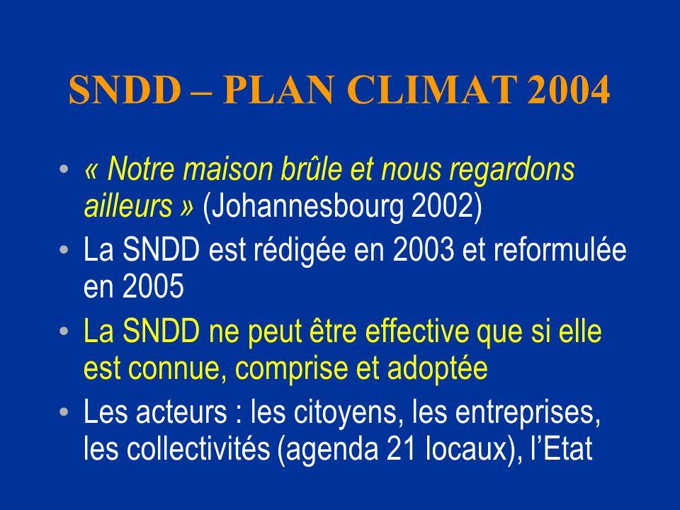 SNDD – PLAN CLIMAT 2004 « Notre maison brûle et nous regardons ailleurs » (Johannesbourg 2002) La SNDD est rédigée en 2003 et reformulée en 2005 La SNDD ne peut être effective que si elle est connue, comprise et adoptée Les acteurs : les citoyens, les entreprises, les collectivités (agenda 21 locaux), l'Etat