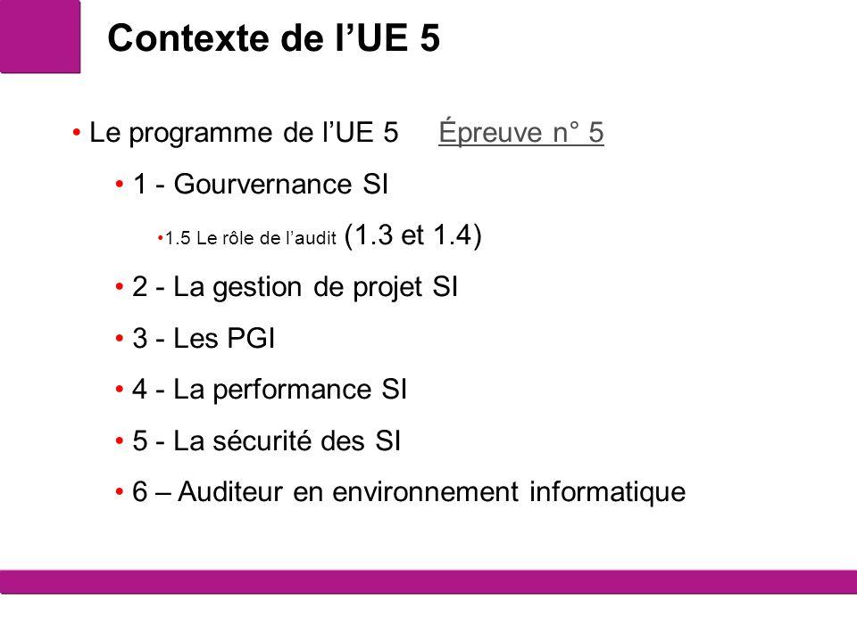 Contexte de l'UE 5 3 Le programme de l'UE 5 Épreuve n° 5Épreuve n° 5 1 - Gourvernance SI 1.5 Le rôle de l'audit (1.3 et 1.4) 2 - La gestion de projet
