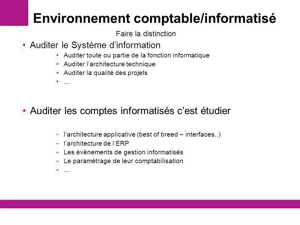 Environnement comptable/informatisé Faire la distinction Auditer le Système d'information Auditer toute ou partie de la fonction informatique Auditer