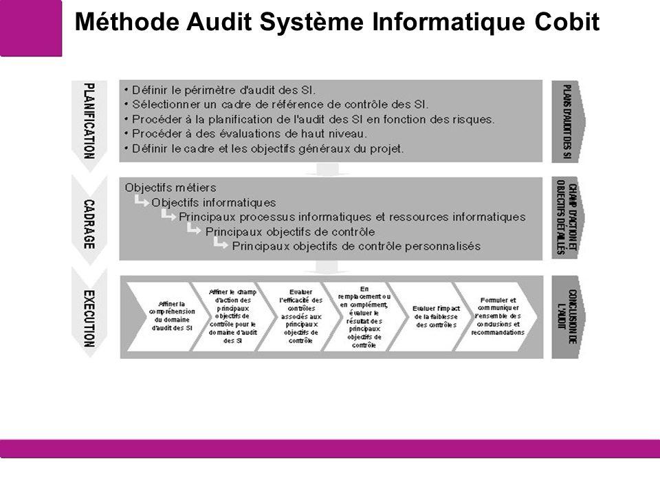Méthode Audit Système Informatique Cobit