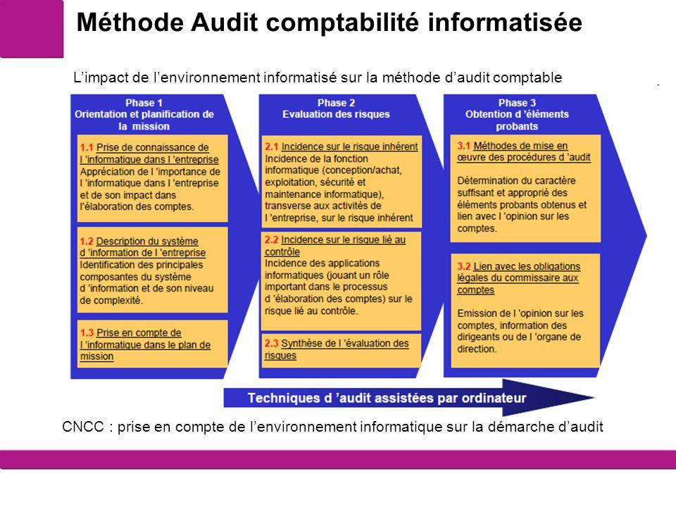 2 L'impact de l'environnement informatisé sur la méthode d'audit comptable CNCC : prise en compte de l'environnement informatique sur la démarche d'au