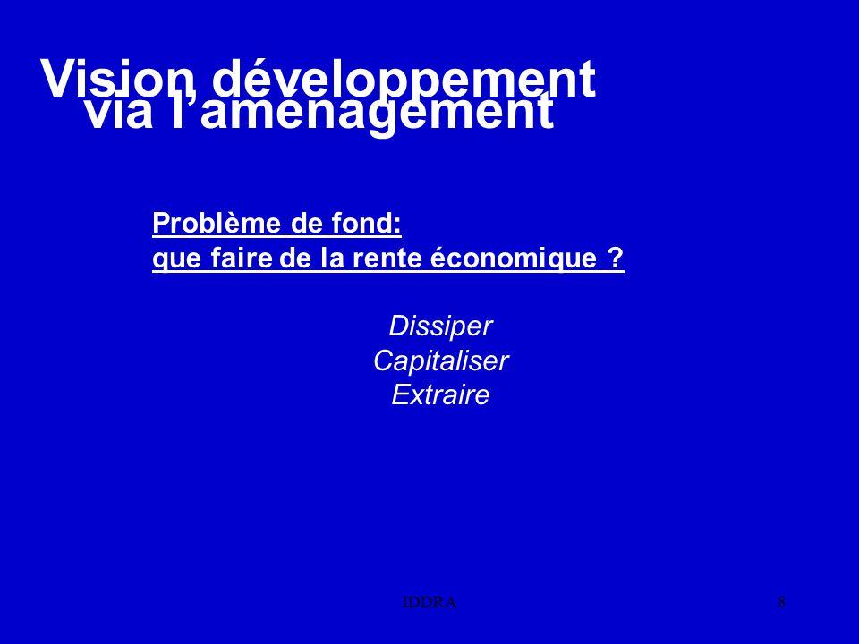 IDDRA8 Problème de fond: que faire de la rente économique .