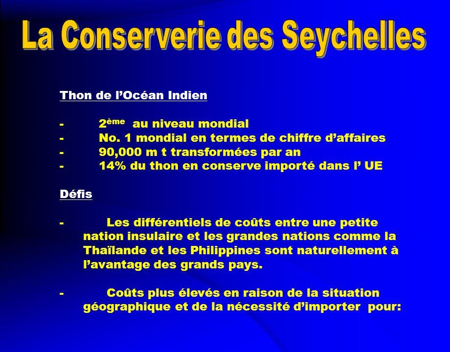 Thon de l'Océan Indien - 2 ème au niveau mondial - No.