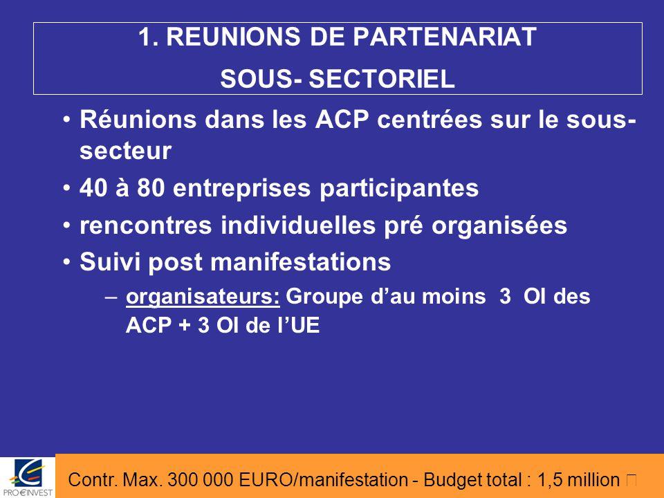 Réunions dans les ACP centrées sur le sous- secteur 40 à 80 entreprises participantes rencontres individuelles pré organisées Suivi post manifestation